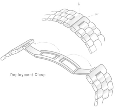 watch-clasp-types-butterfly-clasp