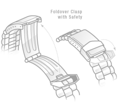 watch-clasp-types-foldover-clasp-with-safety