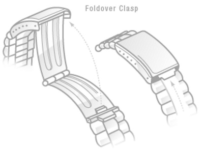 watch-clasp-types-foldover-clasp